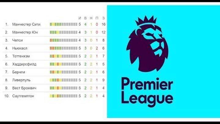 Таблица результатов английской лиги по футболу