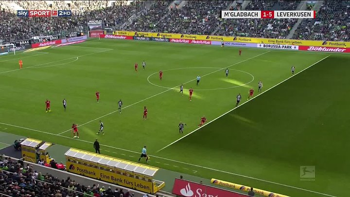 Borussia Moenchengladbach Bayer Leverkusen Goals And Highlights
