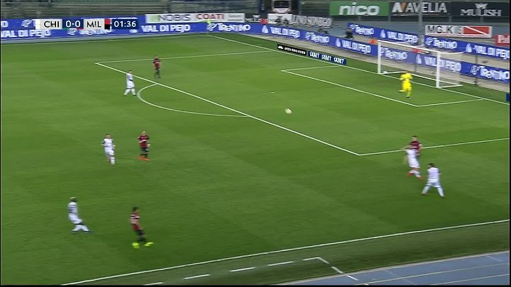 Chievo vs Milan –  & Full Match