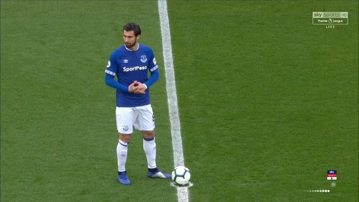 Everton vs Chelsea –  & Full Match