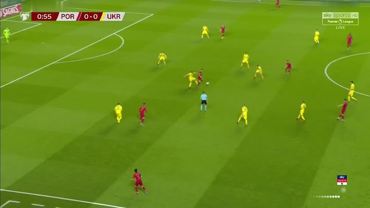 Portugal vs Ukraine –  & Full Match