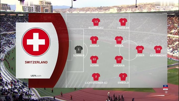 Georgia vs Switzerland –