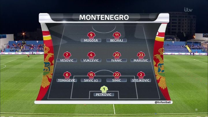 Montenegro vs England –  & Full Match