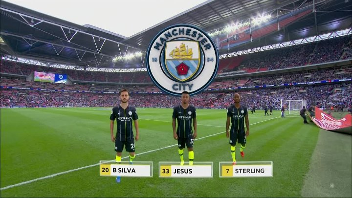 Manchester City vs Brighton & Hove Albion –  & Full Match