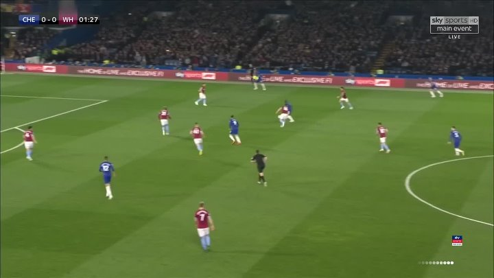 Chelsea vs West Ham United –  & Full Match