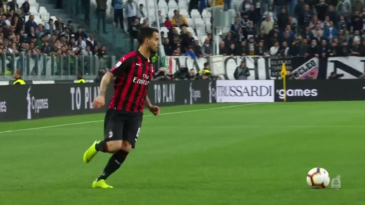 Serie A Full Impact – 9th April 2019