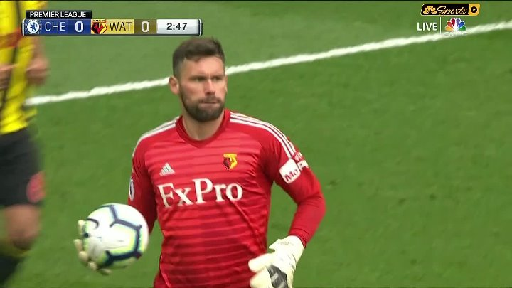 Chelsea vs Watford –  & Full Match