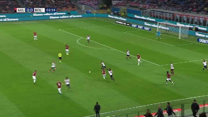 Milan vs Bologna –  & Full Match