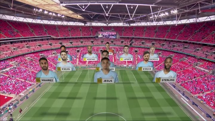Manchester City vs Watford –  & Full Match