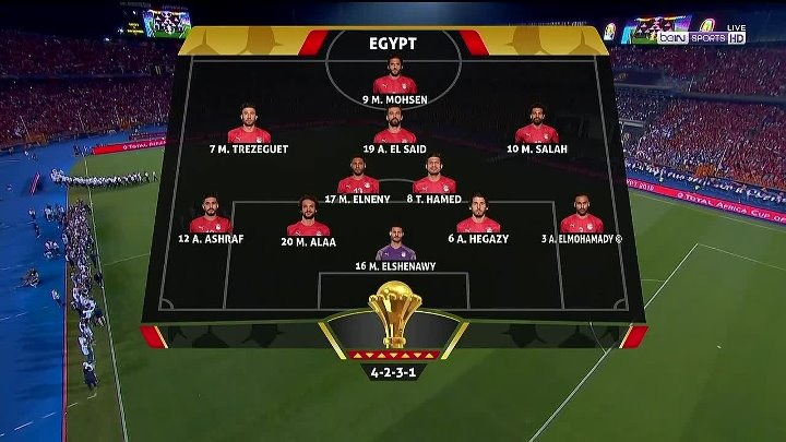Egypt vs Congo DR –  & Full Match