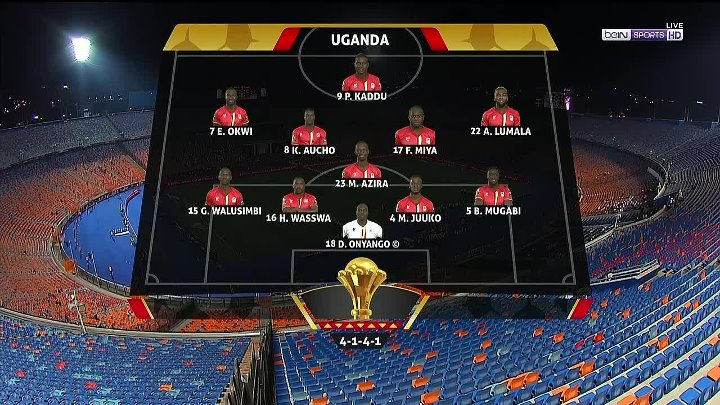 Uganda vs Senegal –  & Full Match