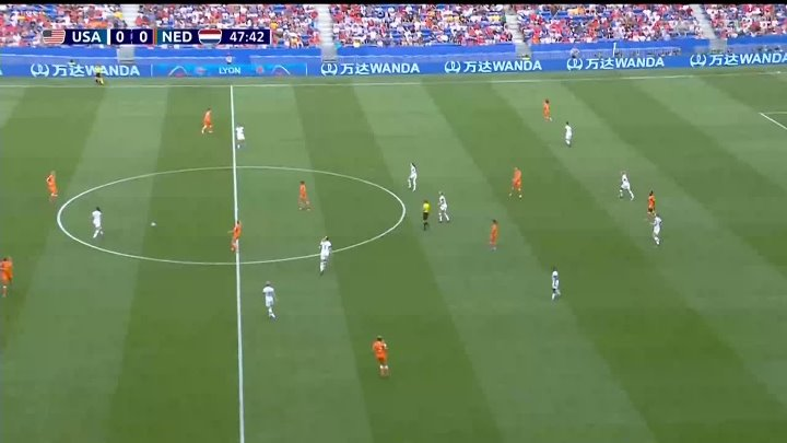 United States W vs Netherlands W –  & Full Match