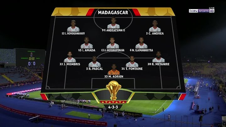 Madagascar vs Tunisia –  & Full Match