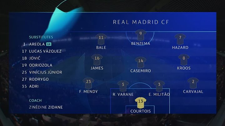 PSG vs Real Madrid –  & Full Match
