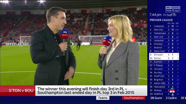 Southampton vs AFC Bournemouth –  & Full Match