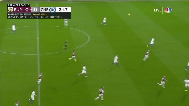 Burnley vs Chelsea –  & Full Match