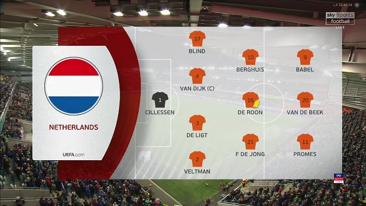 Northern Ireland vs Netherlands –  & Full Match