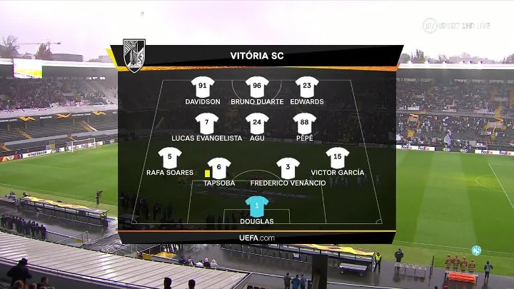 Vitoria Guimaraes 1 - 1 Arsenal