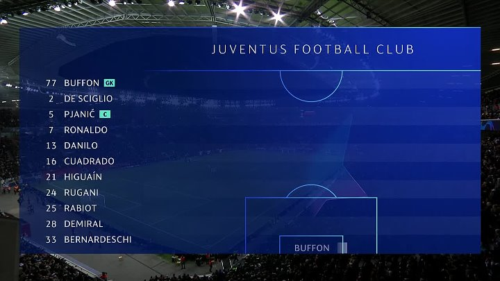 Bayer Leverkusen vs Juventus –  & Full Match