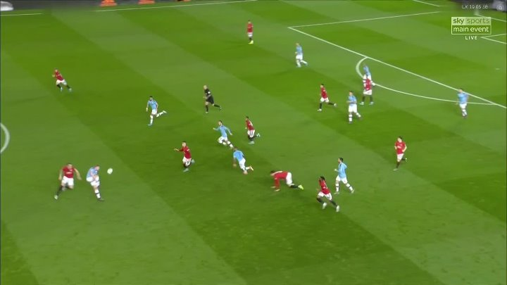 Manchester City vs Manchester United –  & Full Match