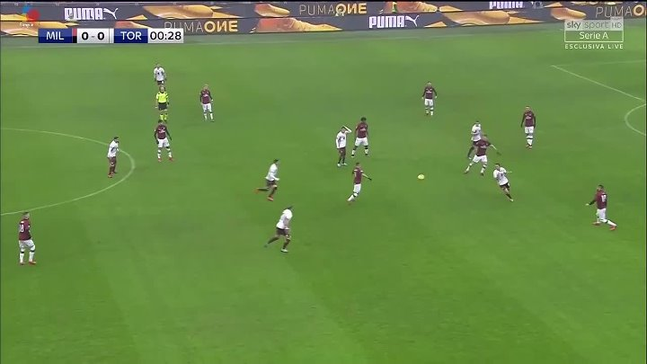 Milan vs Torino –  & Full Match