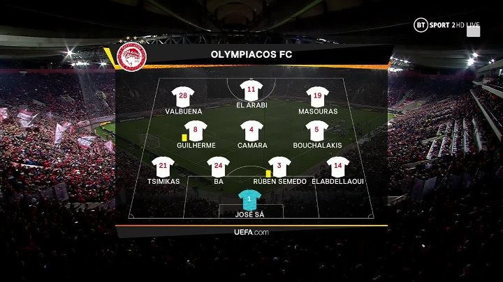 Olympiakos Piraeus vs Arsenal –  & Full Match