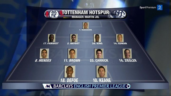 EPL Classic Match – Tottenham v Arsenal – 13th November 2004