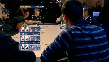 EPT 8: Copenhagen - FINAL TABLE. Ep4 / European Poker Tour