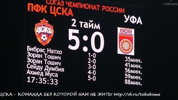 ЦСКА 5-0 Уфа (Российская Премьер-лига, 29.11.2014) Обзор матча footrec