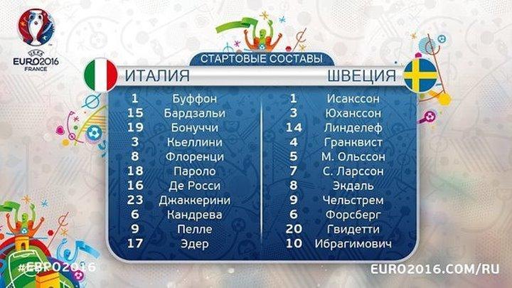 Обзор матча ЧЕ 2016 Группа D Испания 3-0 Турция