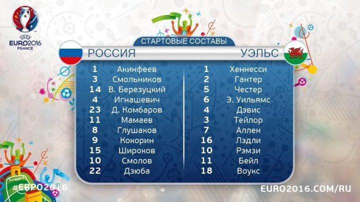 Обзор матча ЧЕ 2016 Группа В Россия 0-3 Уэльс