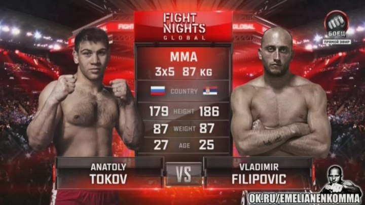 Анатолий Токов vs. Владимир Филипович. FIGHT NIGHTS GLOBAL 50.