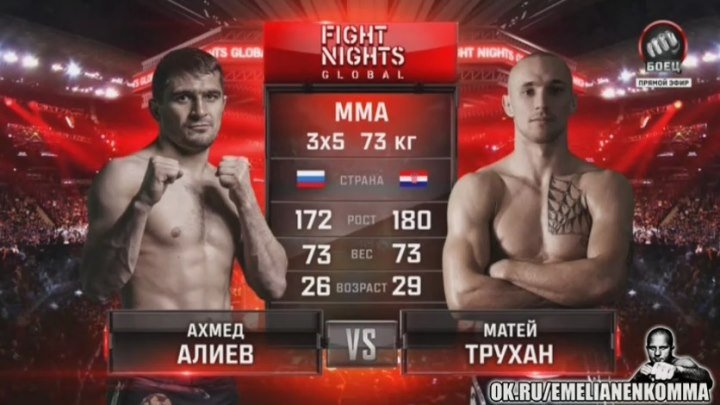 Ахмет Алиев vs. Матей Трухан. FIGHT NIGHTS GLOBAL 50.