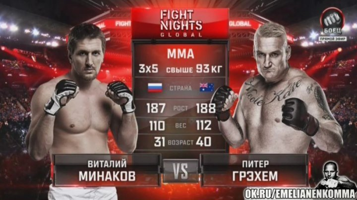 Виталий Минаков vs. Питер Грэм. FIGHT NIGHTS GLOBAL 50.