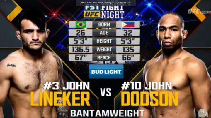 Джон Линекер — Джон Додсон - UFC Fight Night 96