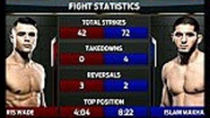 Ислам Махачев vs Крис Уэйд - Chris Wade vs. Islam Makhachev - UFC Fight Night 94