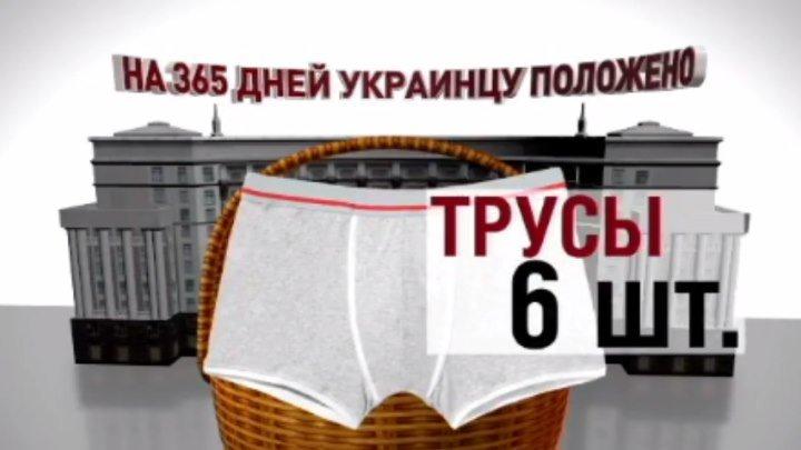 Пол стакана молока и 5 грамм сала в день, 6 трусов на год – украинская потребительская корзина 2016