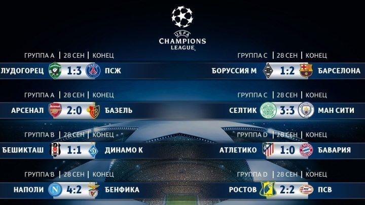 Обзор матчей Футбол. Лига чемпионов. 2-й тур (28 сентября 2016)