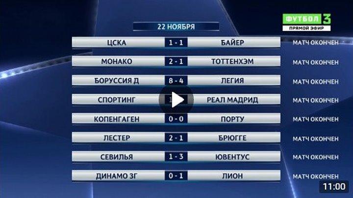 Обзор матчей: Футбол. Лига чемпионов. 5-й тур (22 ноября 2016)