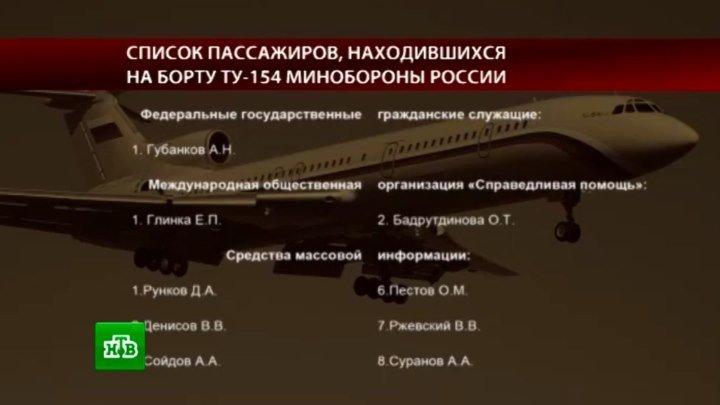 Список пассажиров разбившегося в Черном море Ту-154