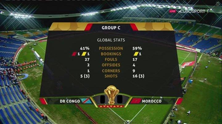 ДР Конго - Марокко. 16.01.2017.