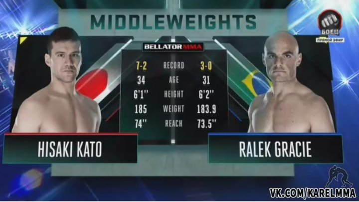 Хисаки Като vs. Ралек Грейси. Bellator 170.