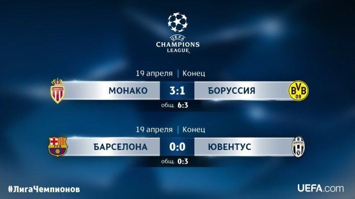 Лига Чемпионов 2016-17. 1\4 финала. Ответные матчи. 2-й день. Обзор матчей