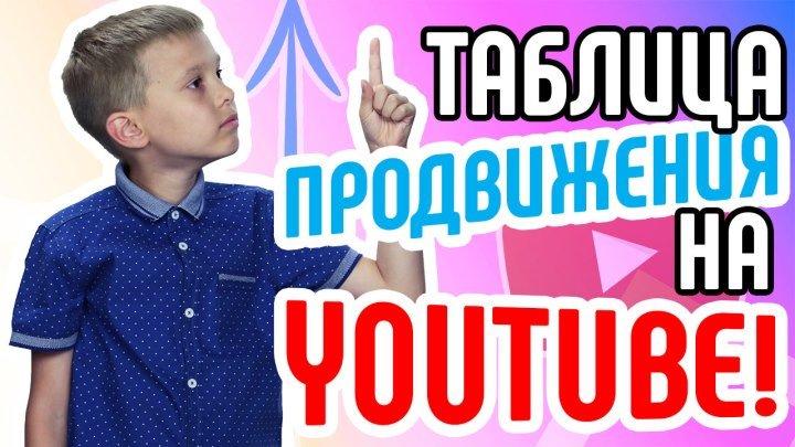 Как подготовить таблицы в Google для канала YouTube? Видеоинструкция для новичка!