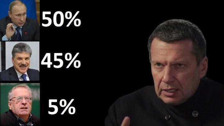 СОЛОВЬЕВ ГРУДИНИН 45% ОНЛАЙН голосование НА радио «Вести FM» ЭТО ШОК!!!