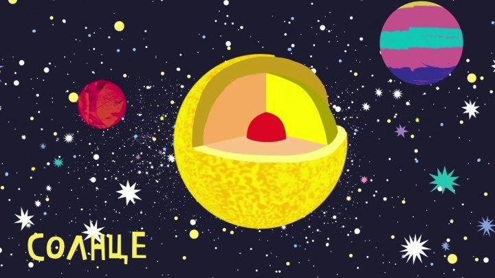 Интересные факты о Солнце (из программы «Космическое путешествие»)