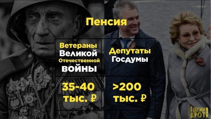 Почему пенсии ветеранов в 6 раз ниже пенсий депутатов?