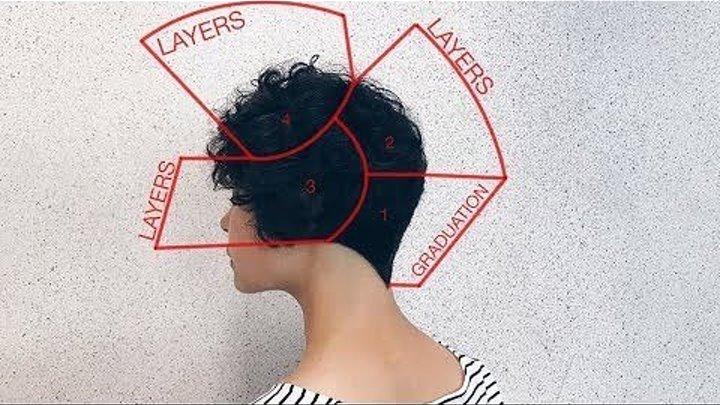 Женская стрижка боб для кучерявых волос