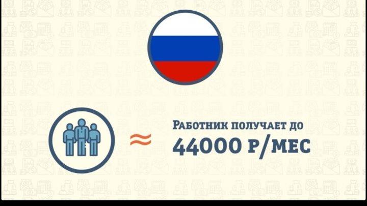 Рейтинг высоких зарплат по России