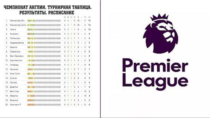 Чемпионат Англии по футболу. 20 тур. 1 часть. Премьер-лига. АПЛ. Результаты, расписание и таблица.